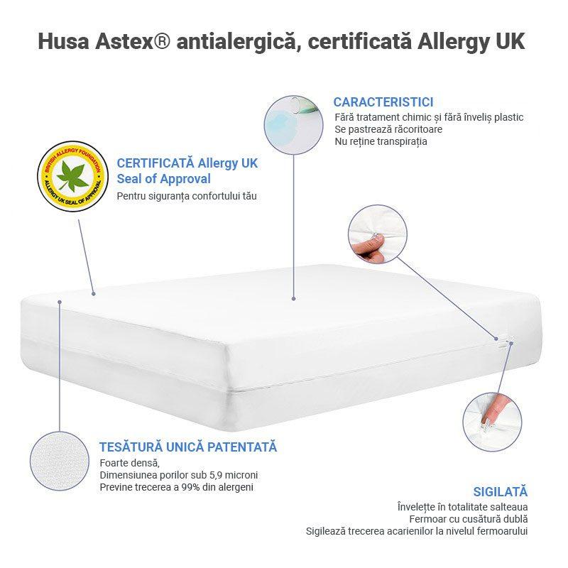 caracteristici-husa-antialergica
